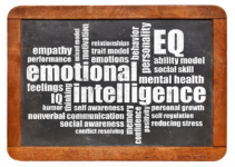 Emotional Intelligence and Related Phrases Written Together on Small Chalkboard