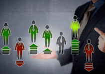 How to Implement a Successful Employee Performance Review